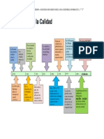 linea del tiempo historia de la calidad.pdf