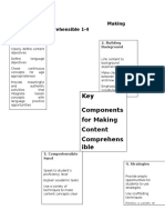 act making content comprehensible 1-4