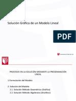 Solución Gráfica de un Modelo Lineal