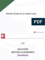 Método simplex de un modelo Lineal