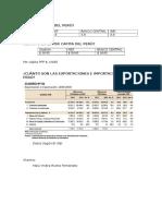 PBI Del Perú