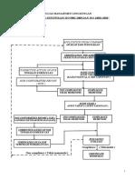 Prosedur Sertifikasi ISO ASRI FIX