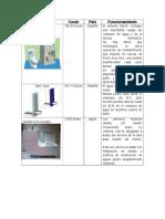 Sistemas de Agua (1)