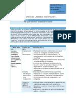 CTA1-U1.doc
