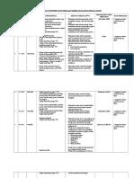 Rencana tindaklanjut mnjemen kr312,4.docx