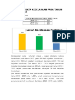 Analisis Data Kecelakaan Pada Tahun 2013