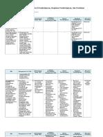 Analisis Skl, Ki, Kd, Silabus Kelas Xi