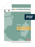 Market Summary 2015