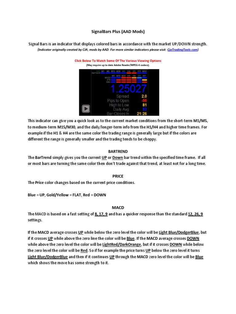 SignalBars Plus (AAD Mods) (Options) [08-24-2012] pdf