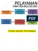 ALUR PELAYANAN POSYANDU.docx