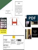 print advert planning