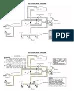 Sistem Saluran Air Pdam