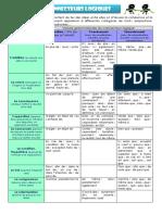 les-connecteurs-logiques.pdf