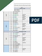 Metering Strategy Package 1