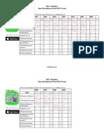 ChemistryPastHSCBreakdown.pdf