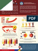 Pisa Infographic5