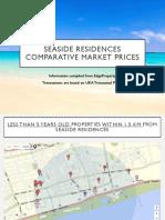 Seaside Residences Price Report