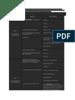 Senarai Kandungan Fail Pppb