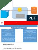 MIS Architecture & Operationsv1