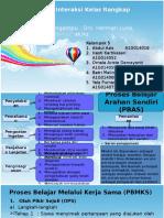 Aneka Model Interaksi Kelas Rangkap Dalam PKR
