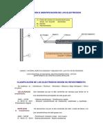 Clasificacin e Identificacin de Los Electrodos