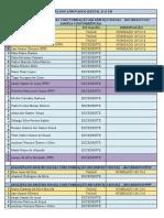 Tabela Aprovados Inss 2016 - Vagas e Excedentes