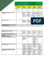 DLL-HKS 3rd-7.docx