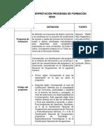 GLOSARIO INTERPRETACIÓN PROGRAMA DE FORMACIÓN SENA (EDITADO).pdf
