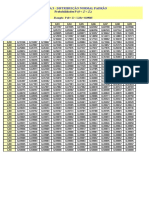 Tabela 3 Distrib Normal