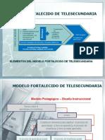 CTPS Modelo Fortalecido de Telesecundaria