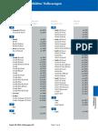 Volkswagen Rettungsdatenblaetter 3-2017