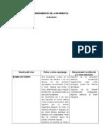 Herramientas de La Informatic3