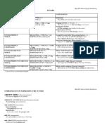 4_FUTURE.pdf