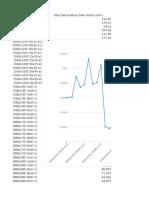 Total Deformation-Equivalent Stress-Equivalent Elastic Strain (Max Points)