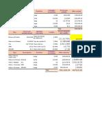 Valuación portafolio de inversión