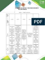 Anexo - Etapa 1 - Uso de Bases de Datos y Reconocimiento de Entornos