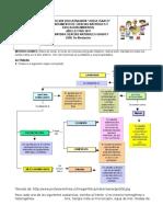 Guía de Nivelación La Materia Ok