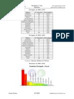 Estatistica_1 fase_ humanas.pdf