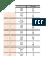 Fase 2-base de datos (2).xlsx