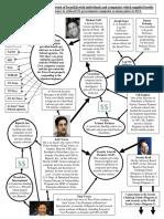Ptech diagram.pdf
