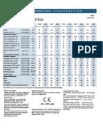 Data Sheet 400 UK