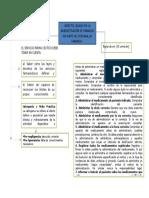 aspectoseticos y legales administracion de farmacos.docx