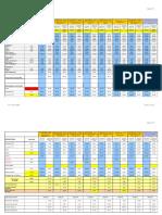 Calculos Capacidades Crutcher-EO PG-0
