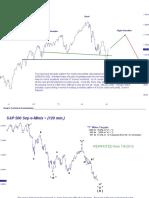 Market Update 11 July 10