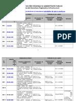 Cuprins_Domeniul_XIII Reglementari Tehnice Privind Proiectarea Si Executarea Instalatiilor de Apa Si Canalizare