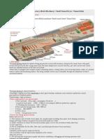 Advanced Brick Factory