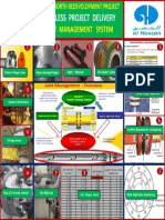 A.joint Management Poster