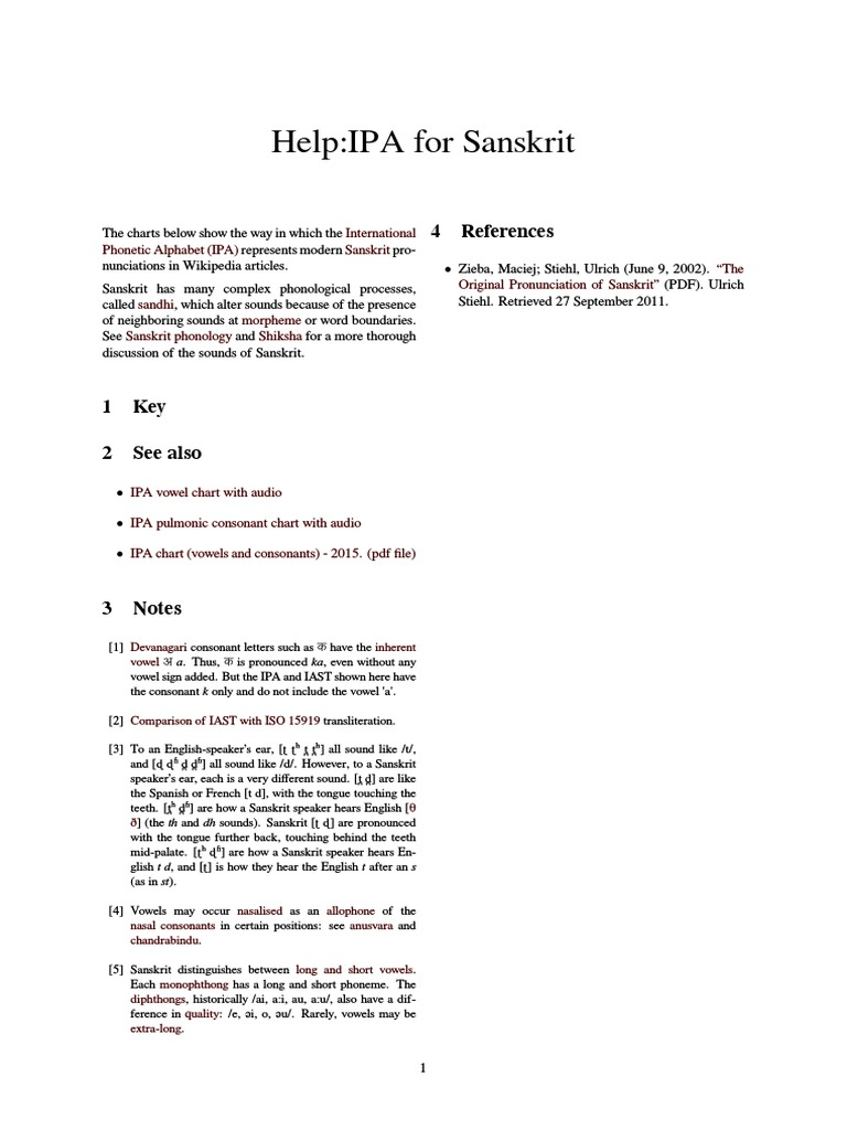 Help-IPA for Sanskrit | Orthography | Human Communication