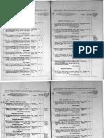 Catalog of Book Publish in Burma 1913