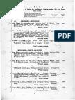 Catalog of Book Publish in Burma 1921-1922